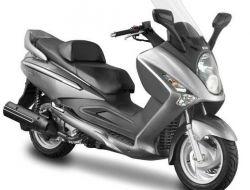 Sym VTS 200