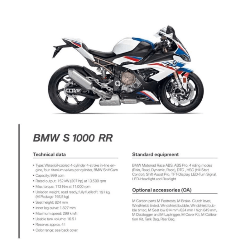 2019 Bmw S1000rr Specs Leaked Online Imotorbike News